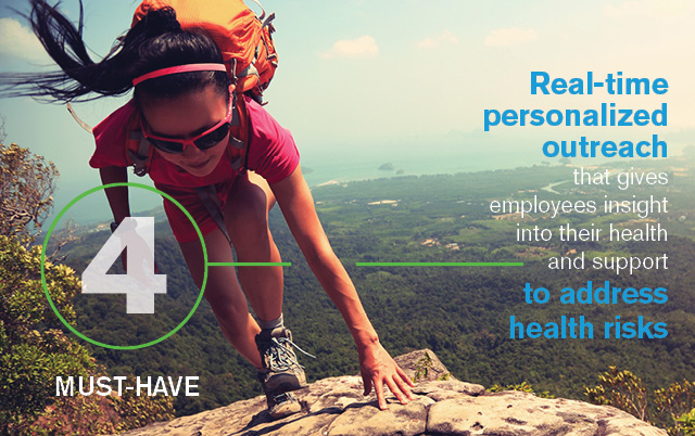 Must Have #4: Real-time personalized  outreach that gives  employees insight  into their health  and support to address  health risks